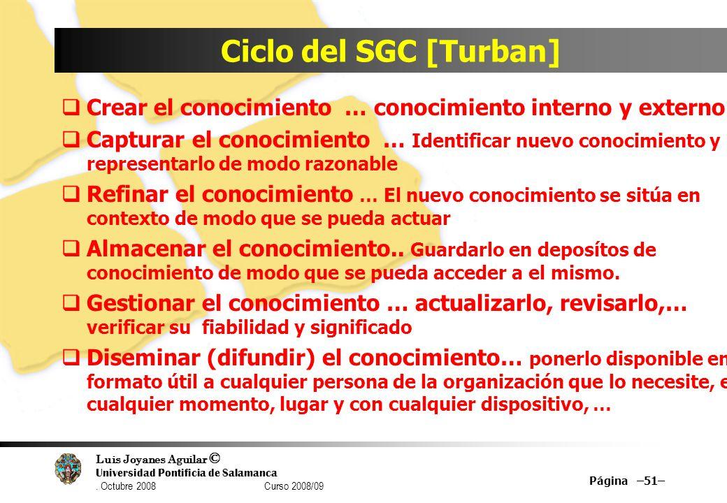 Ciclo del SGC [Turban] Crear el conocimiento … conocimiento interno y externo.